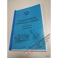 Katalog ND a příslušenství...